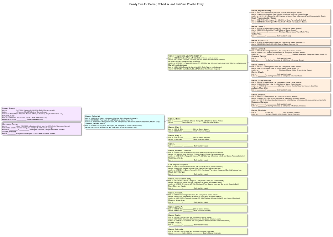 FamilyTree-GraphicalReports-Addon-example-50.png