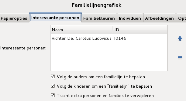 FamilyLinesChart peopleofinterest-34-nl.png