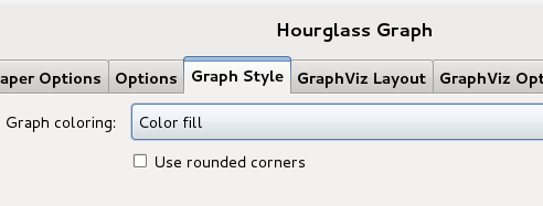File:HourglassChart graphstyle-34.png