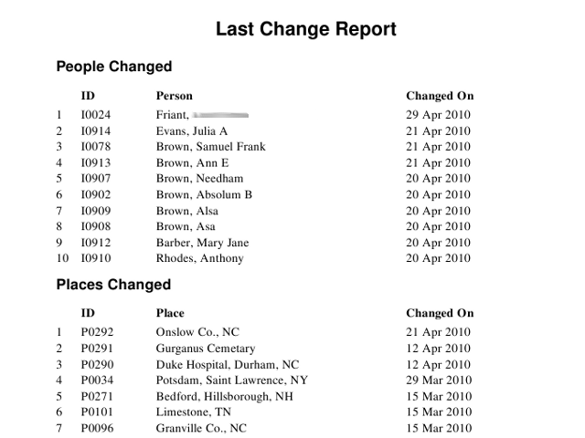 File:Last change report sample.png