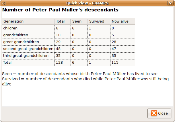 File:Descendant count 3.1.0.png