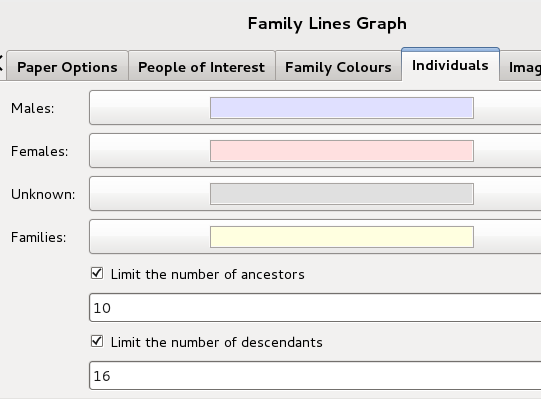 File:FamilyLinesChart individuals-34.png