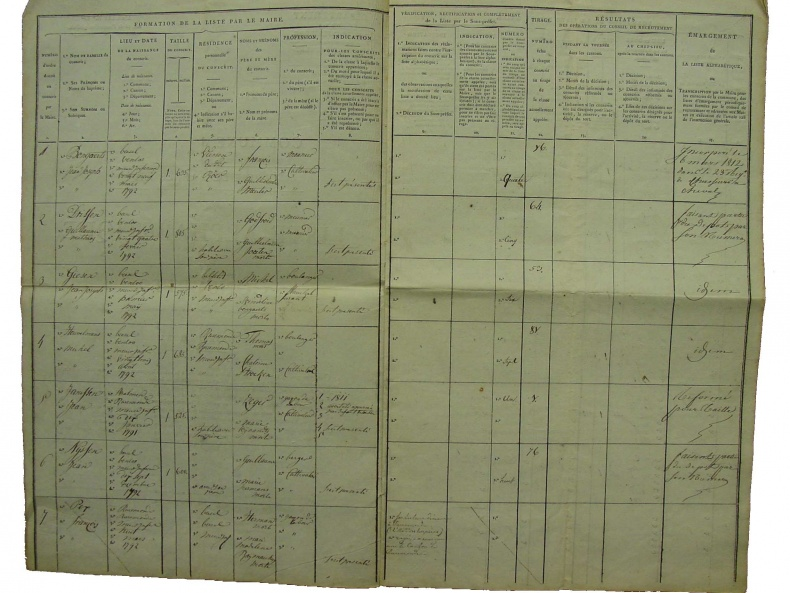 Census record from the community of Belfeld, Belgium