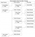 Descendant tree example1.png
